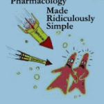 Clinical Pharmacology Made Ridiculously Simple pdf [7th & 8th Edition]