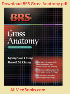 brs anatomy pdf-download free